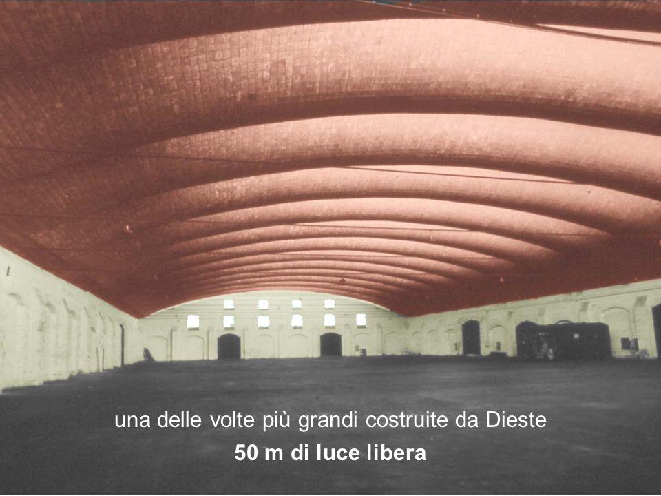 ancora più elementare: una lastra piegata gli appoggi distano più di 30 m anche le pareti della navata sono grandi travi-parete le navate laterali sono integrate nello spazio principale