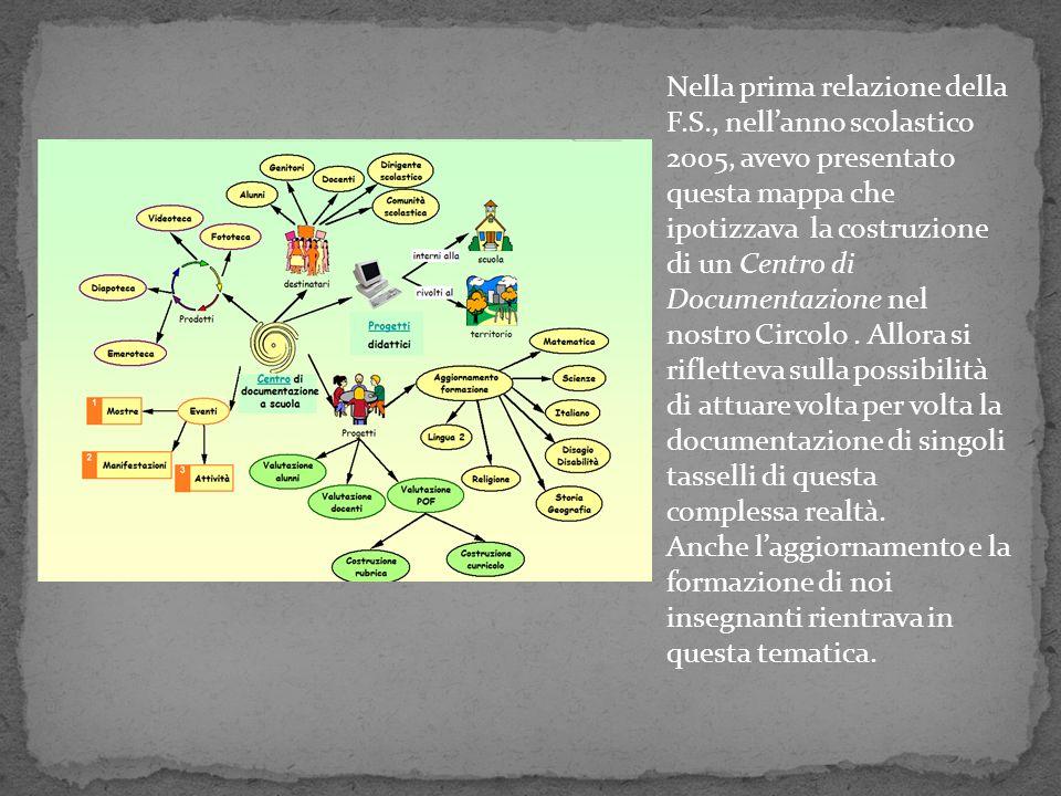 Nella prima relazione della F.S., nellanno scolastico 2005, avevo presentato questa mappa che ipotizzava la costruzione di un Centro di Documentazione nel nostro Circolo.