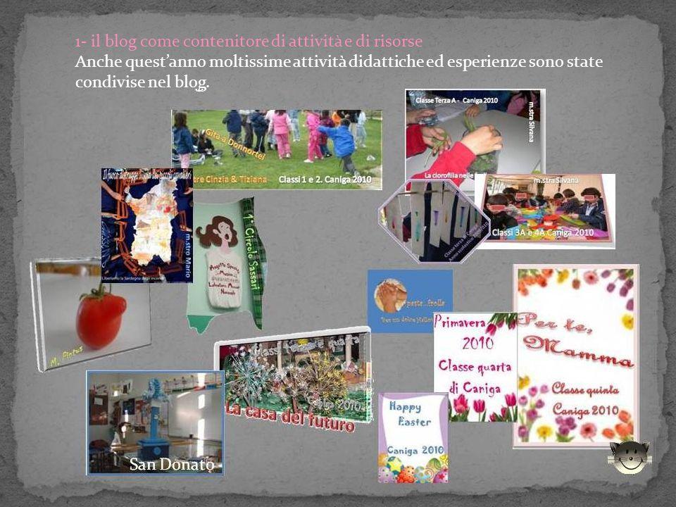 1- il blog come contenitore di attività e di risorse Anche questanno moltissime attività didattiche ed esperienze sono state condivise nel blog.