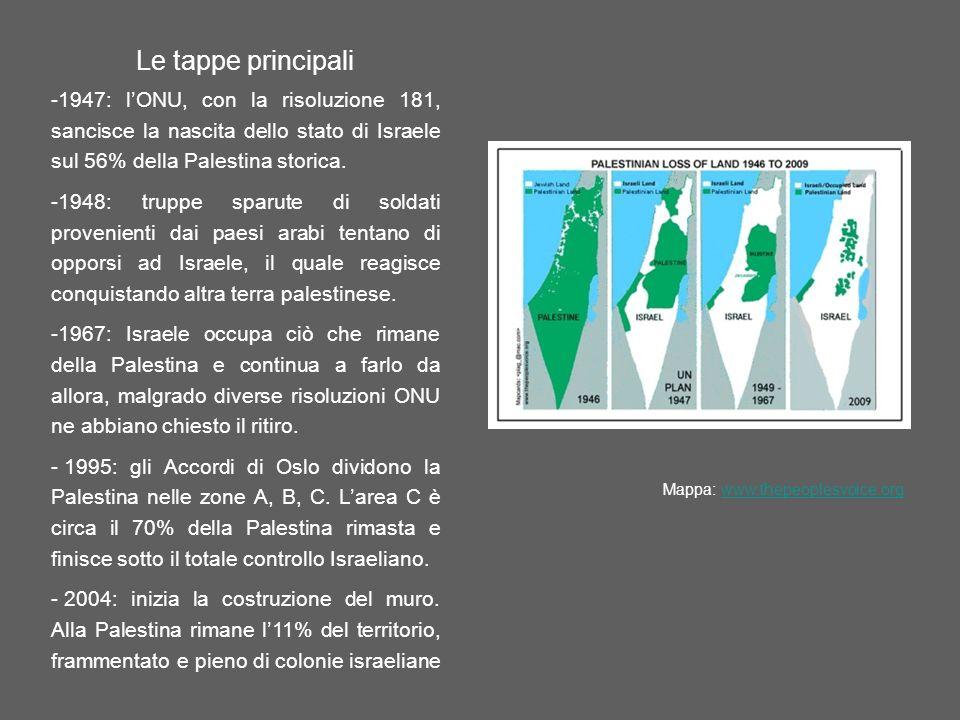 Le tappe principali -1947: lONU, con la risoluzione 181, sancisce la nascita dello stato di Israele sul 56% della Palestina storica. -1948: truppe spa