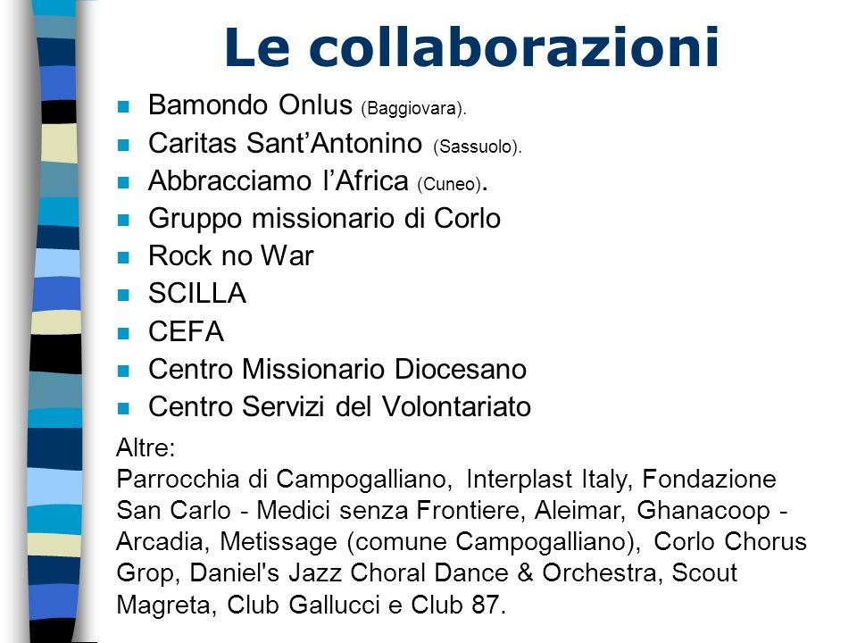 n Bamondo Onlus (Baggiovara). n Caritas SantAntonino (Sassuolo).