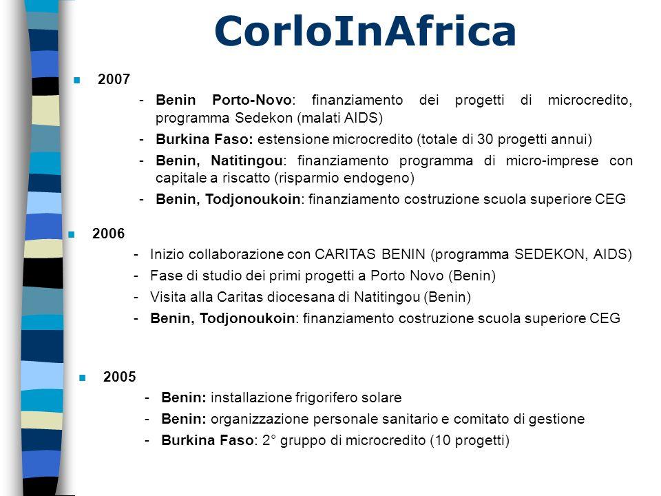 CorloInAfrica n 2007 -Benin Porto-Novo: finanziamento dei progetti di microcredito, programma Sedekon (malati AIDS) -Burkina Faso: estensione microcre