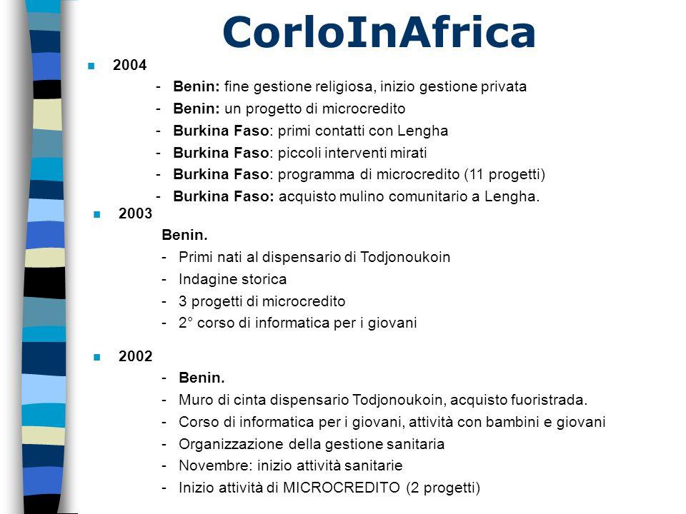 CorloInAfrica n 2004 -Benin: fine gestione religiosa, inizio gestione privata -Benin: un progetto di microcredito -Burkina Faso: primi contatti con Le