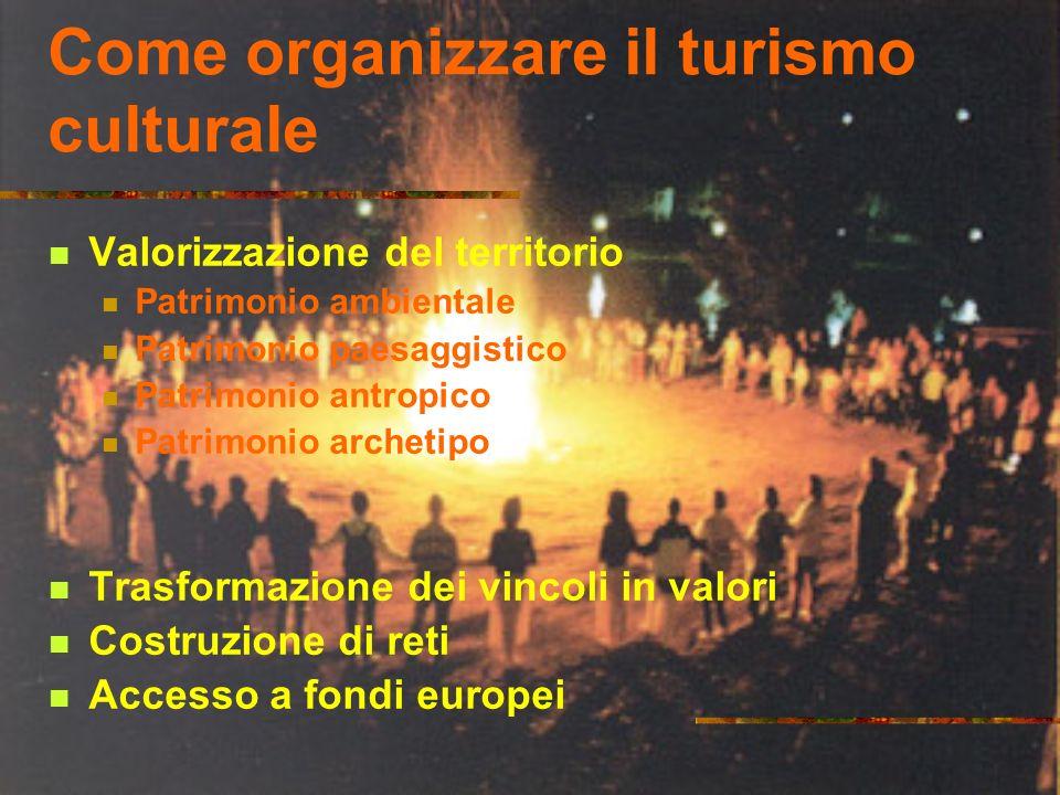 Come organizzare il turismo culturale Valorizzazione del territorio Patrimonio ambientale Patrimonio paesaggistico Patrimonio antropico Patrimonio archetipo Trasformazione dei vincoli in valori Costruzione di reti Accesso a fondi europei