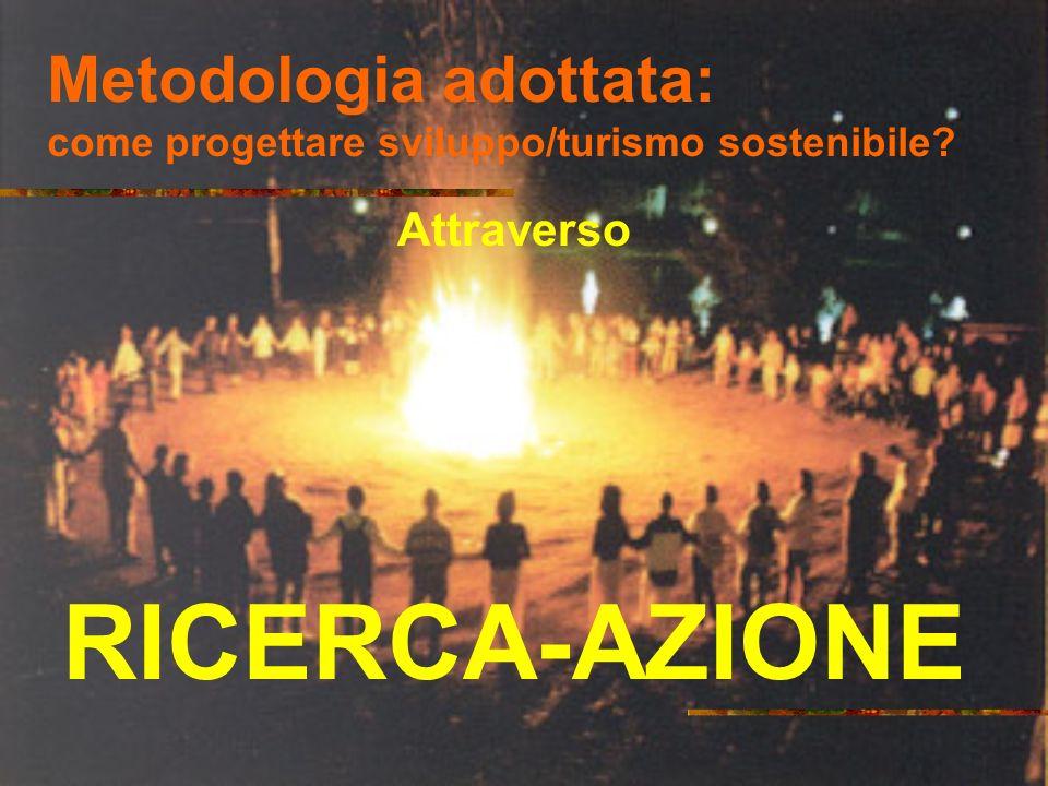 Metodologia adottata: come progettare sviluppo/turismo sostenibile Attraverso RICERCA-AZIONE