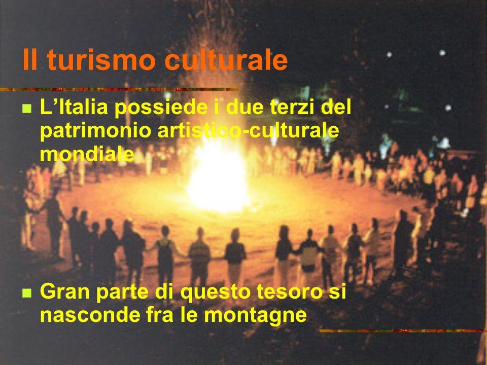 Chi sceglie il turismo culturale Giovani Categorie a reddito superiore Categorie di cultura superiore Donne