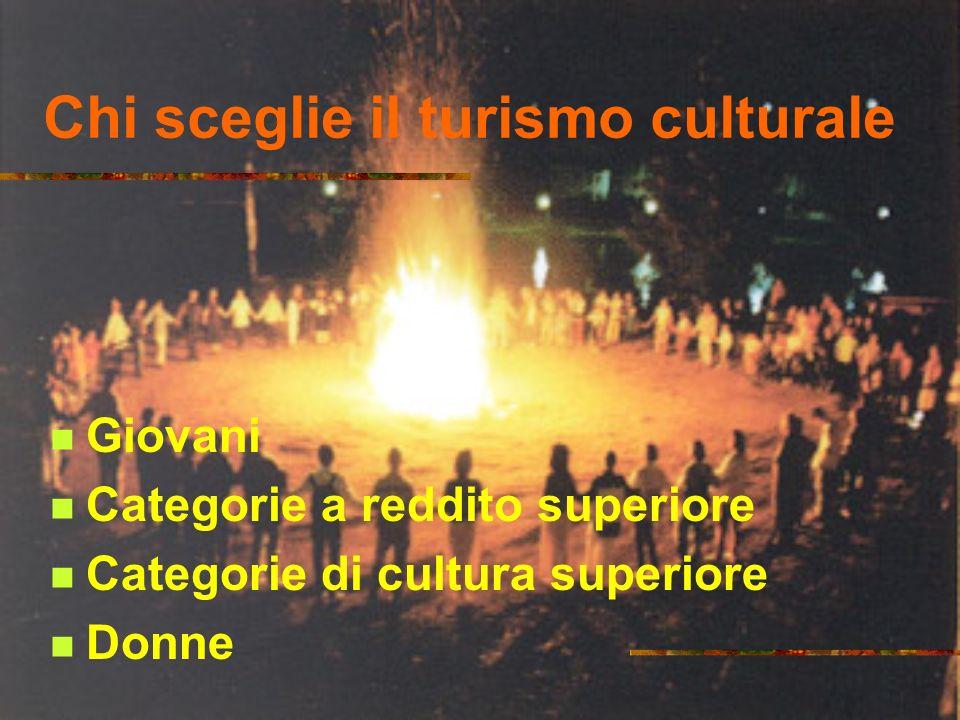 Perché il turismo culturale La ricerca del senso Il bisogno di relazioni nuove Essere re per un giorno