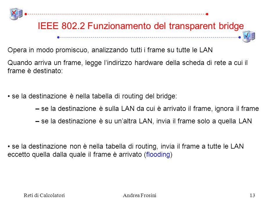 Reti di CalcolatoriAndrea Frosini13 Opera in modo promiscuo, analizzando tutti i frame su tutte le LAN Quando arriva un frame, legge lindirizzo hardwa