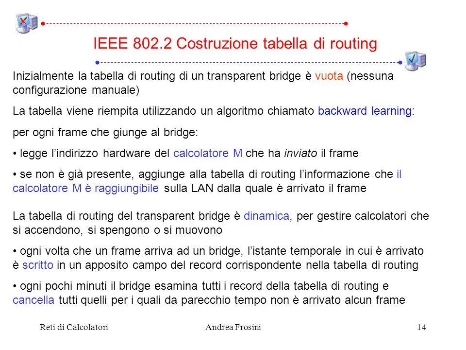 Reti di CalcolatoriAndrea Frosini14 Inizialmente la tabella di routing di un transparent bridge è vuota (nessuna configurazione manuale) La tabella vi