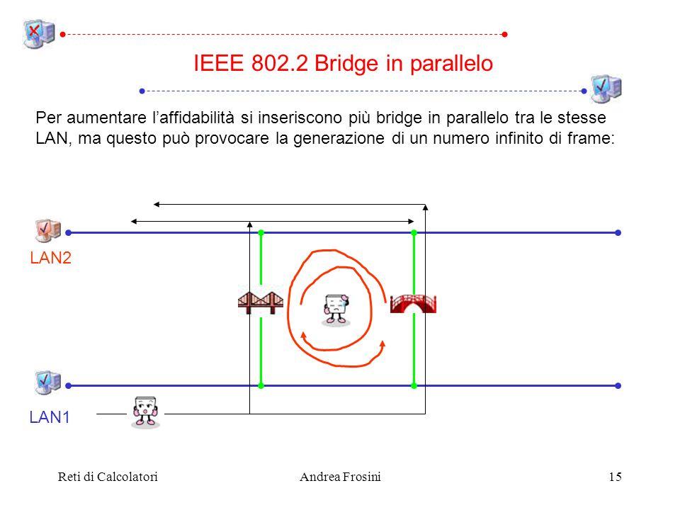 Reti di CalcolatoriAndrea Frosini15 Per aumentare laffidabilità si inseriscono più bridge in parallelo tra le stesse LAN, ma questo può provocare la g