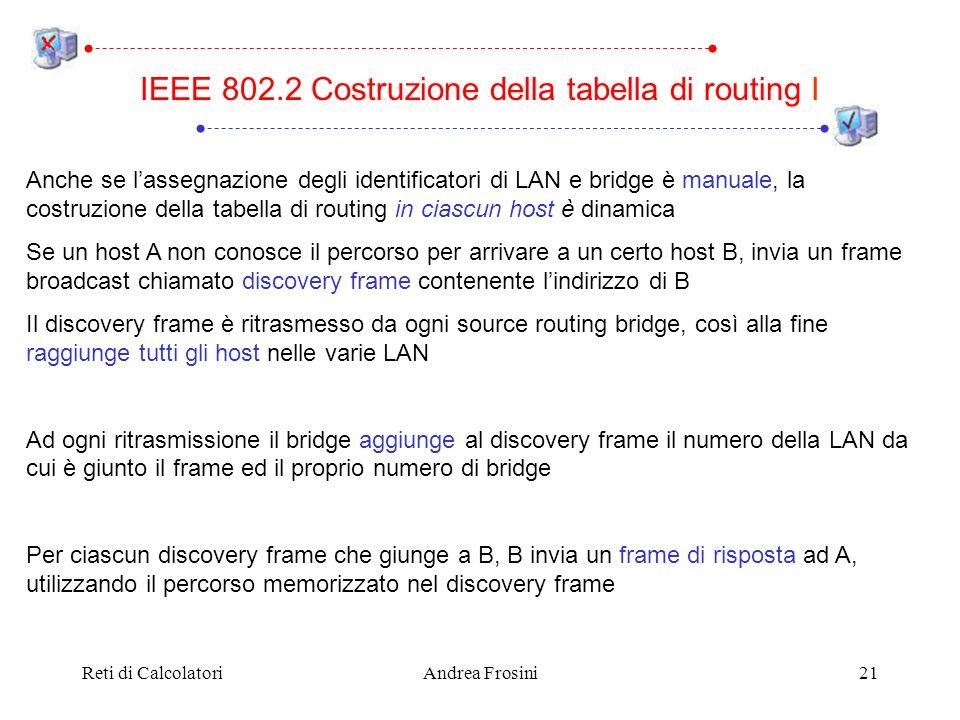 Reti di CalcolatoriAndrea Frosini21 Anche se lassegnazione degli identificatori di LAN e bridge è manuale, la costruzione della tabella di routing in