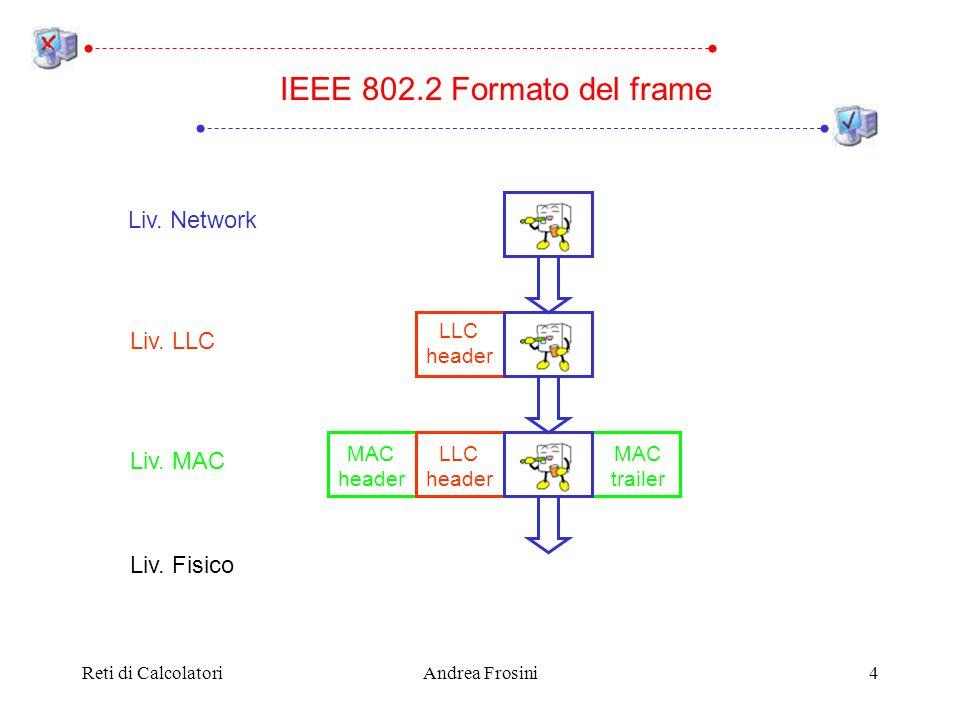 Reti di CalcolatoriAndrea Frosini4 IEEE 802.2 Formato del frame LLC header LLC header MAC header MAC trailer Liv. Network Liv. LLC Liv. MAC Liv. Fisic