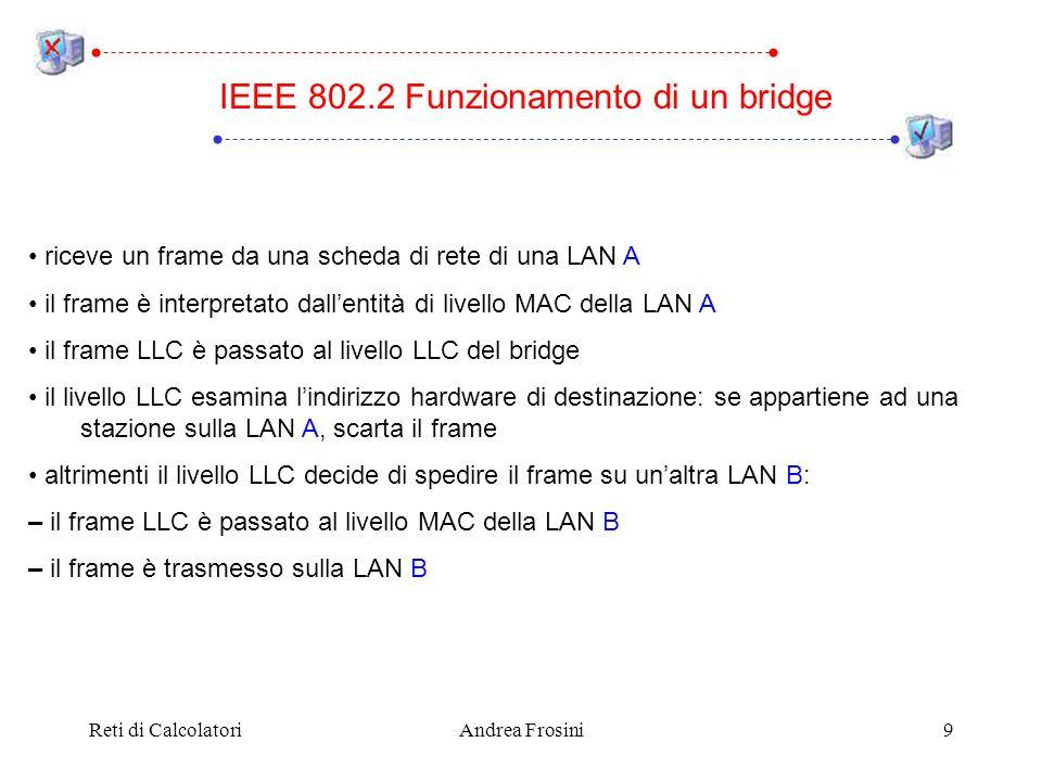Reti di CalcolatoriAndrea Frosini20 Il percorso da seguire per un frame inviato attraverso un source routing bridge deve essere memorizzato in un particolare campo del frame: Routing Information (lungo da 8 a 40 byte) Lo standard IEEE 802.5 (Token Ring) specifica che tale campo nella testata del frame è facoltativo (presente solo nei frame che lo richiedono) Gli standard IEEE 802.3 (Ethernet) e 802.4 (Token Bus) non prevedono lesistenza di tale campo, e quindi queste LAN non potrebbero essere connesse con source routing bridge In pratica, lo standard IEEE definisce un source routing bridge che si comporta come un transparent bridge quando tratta frame senza il campo Routing Information.
