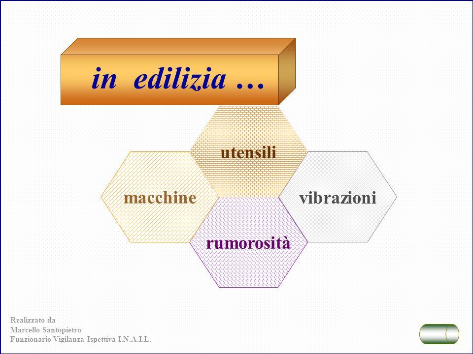 rumorosità macchine utensili in edilizia … vibrazioni Realizzato da Marcello Santopietro Funzionario Vigilanza Ispettiva I.N.A.I.L.