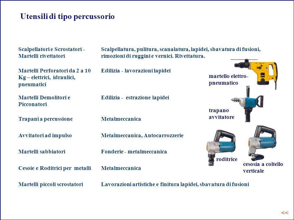 Utensili di tipo percussorio Scalpellatori e Scrostatori - Martelli rivettatori Scalpellatura, pulitura, scanalatura, lapidei, sbavatura di fusioni, r