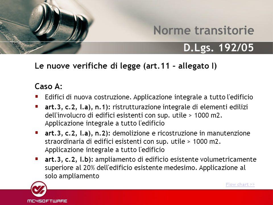 Norme transitorie Caso A: Edifici di nuova costruzione. Applicazione integrale a tutto l'edificio art.3, c.2, l.a), n.1): ristrutturazione integrale d