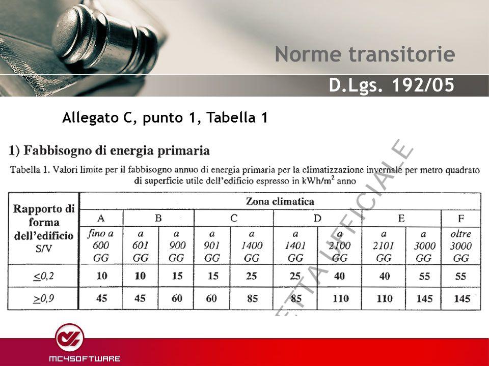 Norme transitorie Allegato C, punto 1, Tabella 1