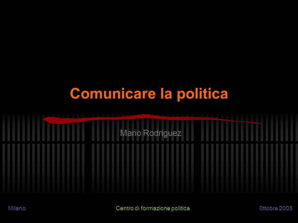 0ttobre 2005MilanoCentro di formazione politica Comunicare la politica Mario Rodriguez