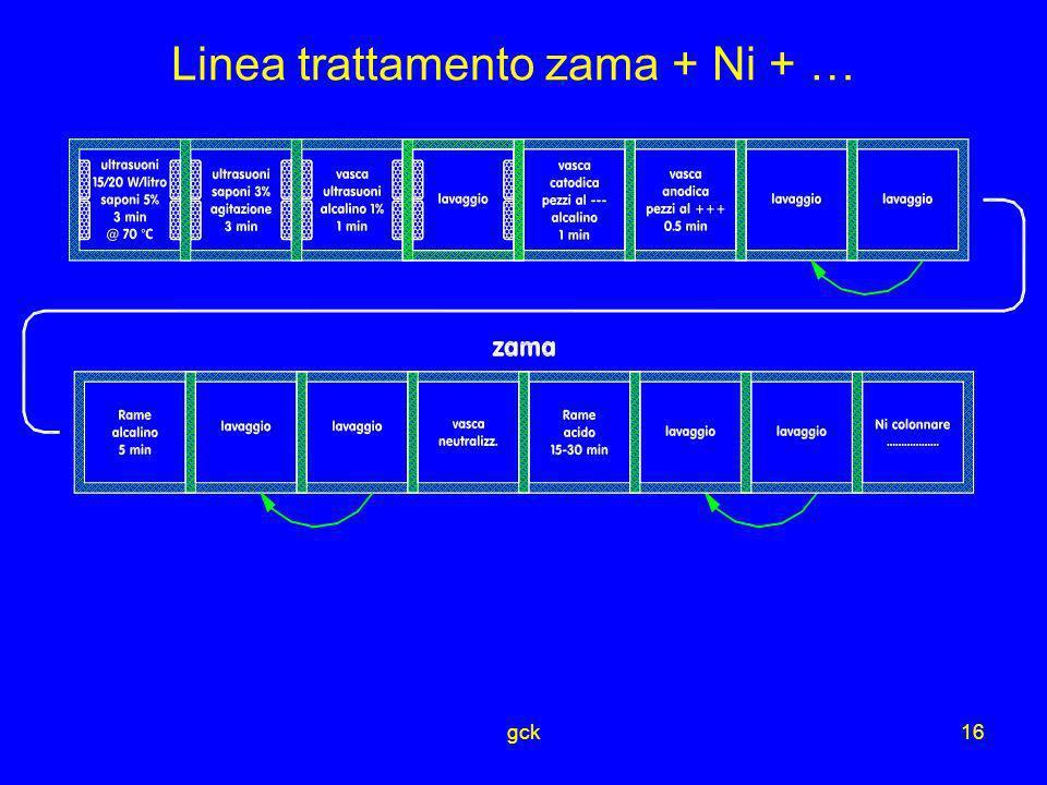 gck16 Linea trattamento zama + Ni + …
