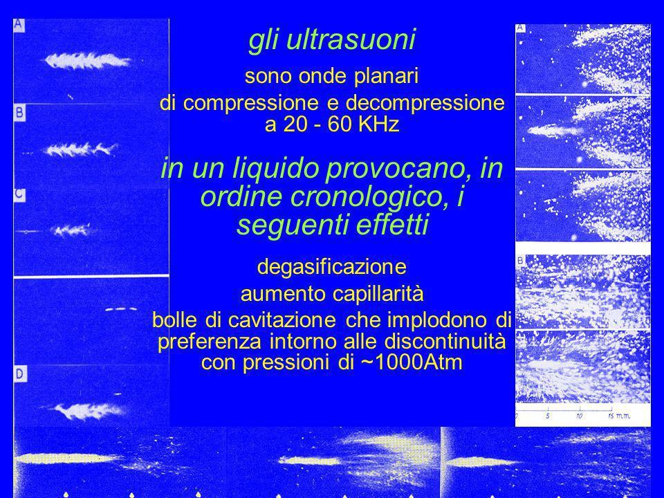 gck2 gli ultrasuoni sono onde planari di compressione e decompressione a 20 - 60 KHz in un liquido provocano, in ordine cronologico, i seguenti effett