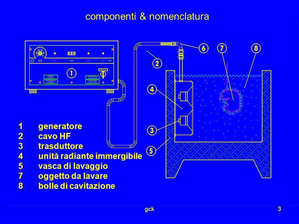 gck3 1generatore 2cavo HF 3trasduttore 4u4unità radiante immergibile 5v5vasca di lavaggio 7oggetto da lavare 8bolle di cavitazione componenti & nomenc