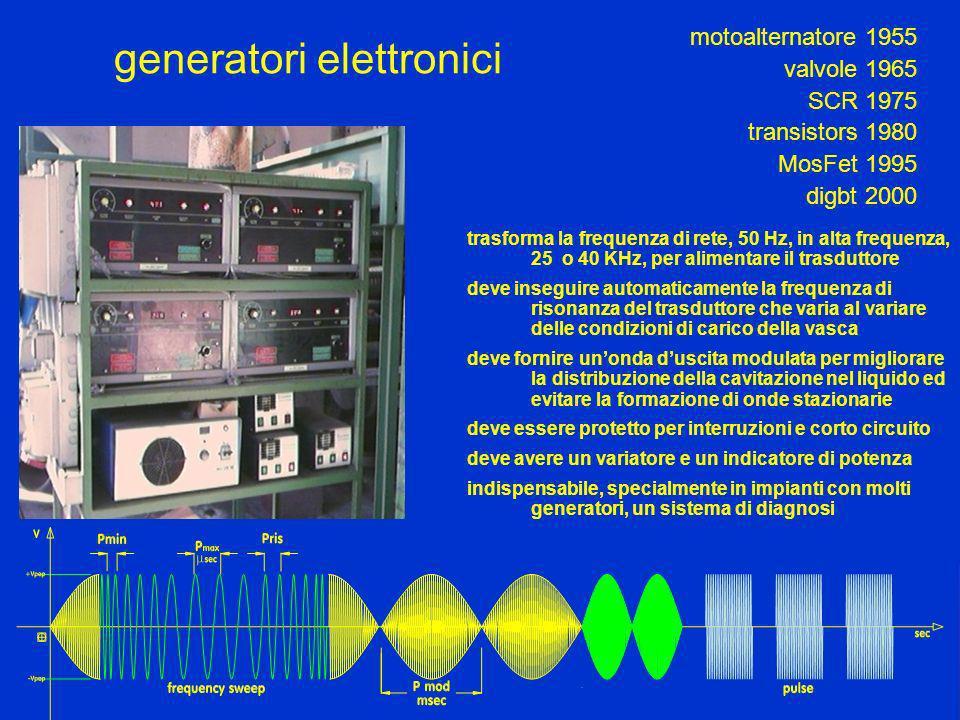 gck7 motoalternatore 1955 valvole 1965 SCR 1975 transistors 1980 MosFet 1995 digbt 2000 generatori elettronici trasforma la frequenza di rete, 50 Hz,