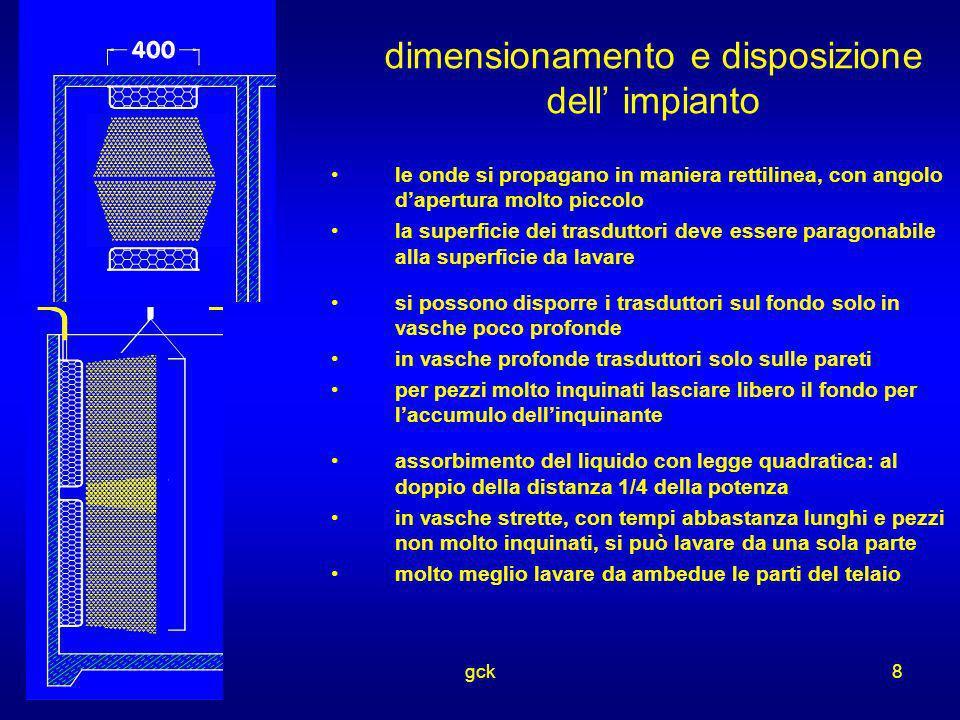 gck8 dimensionamento e disposizione dell impianto le onde si propagano in maniera rettilinea, con angolo dapertura molto piccolo la superficie dei tra