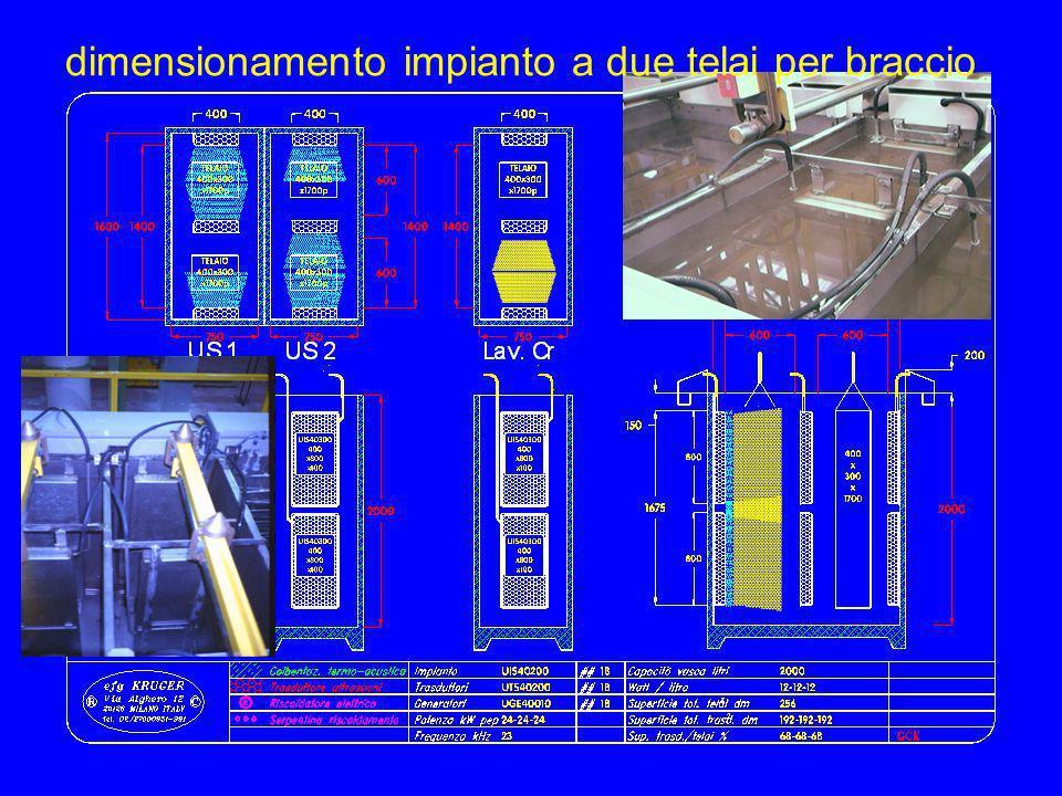 gck9 dimensionamento impianto a due telai per braccio