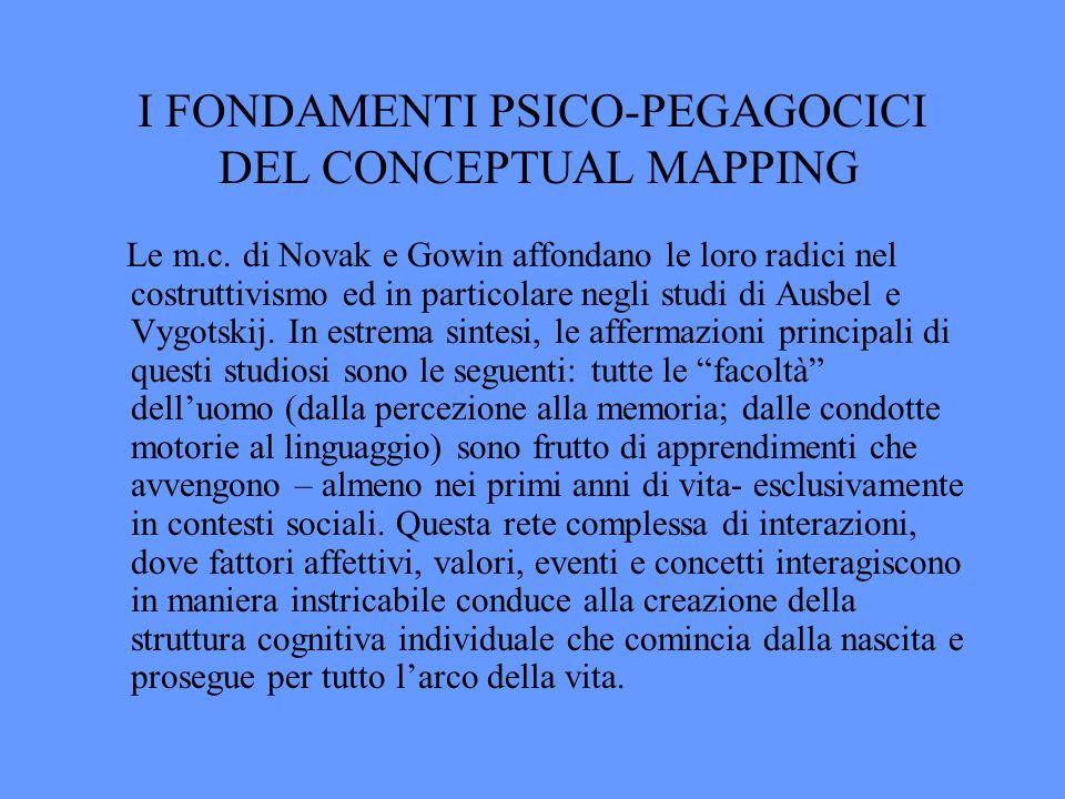 I FONDAMENTI PSICO-PEGAGOCICI DEL CONCEPTUAL MAPPING Le m.c.