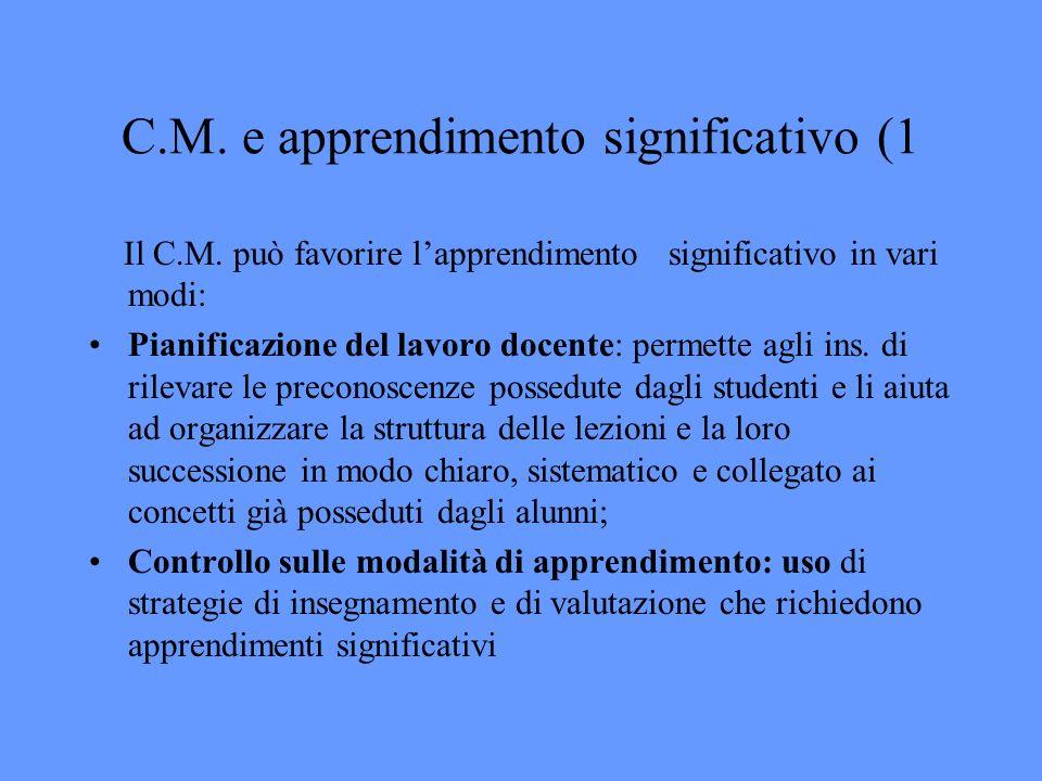 C.M.e apprendimento significativo (1 Il C.M.