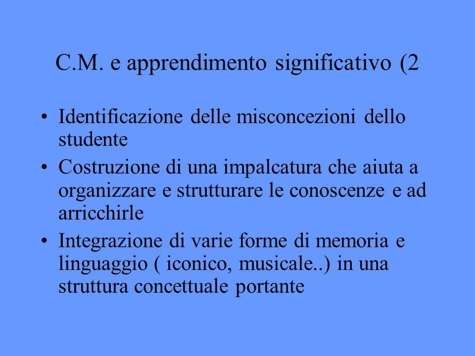 C.M. e apprendimento significativo (2 Identificazione delle misconcezioni dello studente Costruzione di una impalcatura che aiuta a organizzare e stru