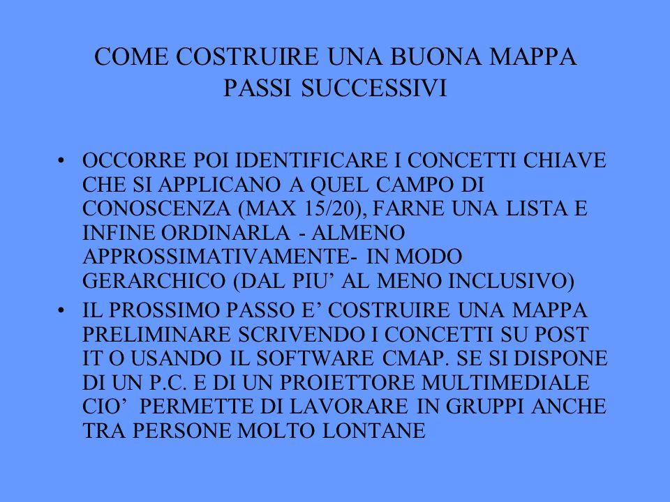 COME COSTRUIRE UNA BUONA MAPPA PASSI SUCCESSIVI OCCORRE POI IDENTIFICARE I CONCETTI CHIAVE CHE SI APPLICANO A QUEL CAMPO DI CONOSCENZA (MAX 15/20), FARNE UNA LISTA E INFINE ORDINARLA - ALMENO APPROSSIMATIVAMENTE- IN MODO GERARCHICO (DAL PIU AL MENO INCLUSIVO) IL PROSSIMO PASSO E COSTRUIRE UNA MAPPA PRELIMINARE SCRIVENDO I CONCETTI SU POST IT O USANDO IL SOFTWARE CMAP.