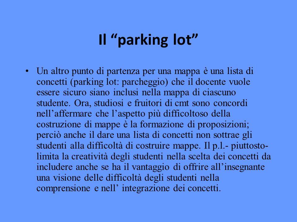 Il parking lot Un altro punto di partenza per una mappa è una lista di concetti (parking lot: parcheggio) che il docente vuole essere sicuro siano inclusi nella mappa di ciascuno studente.