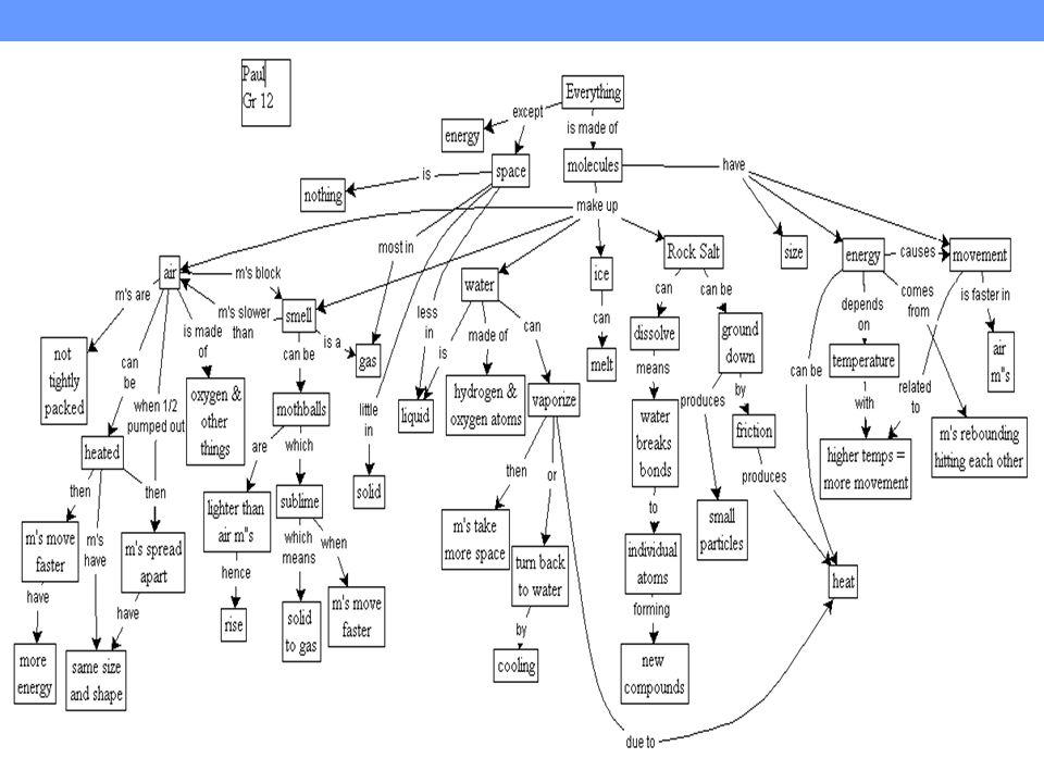 Le mappe esperte Le mappe esperte sono, fondamentalmente di 2 tipi: le m.esperte, che catturano tutte le conoscenze relative ad un particolare dominio (vedi mappa NASA) e le m.