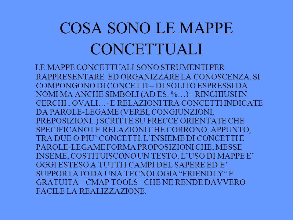 Il programma CMAP TOOLS è scaricabile gratuitamente da: http // cmap.ihmc.us ed è corredato da una guida in italiano che ne rende davvero facile luso.