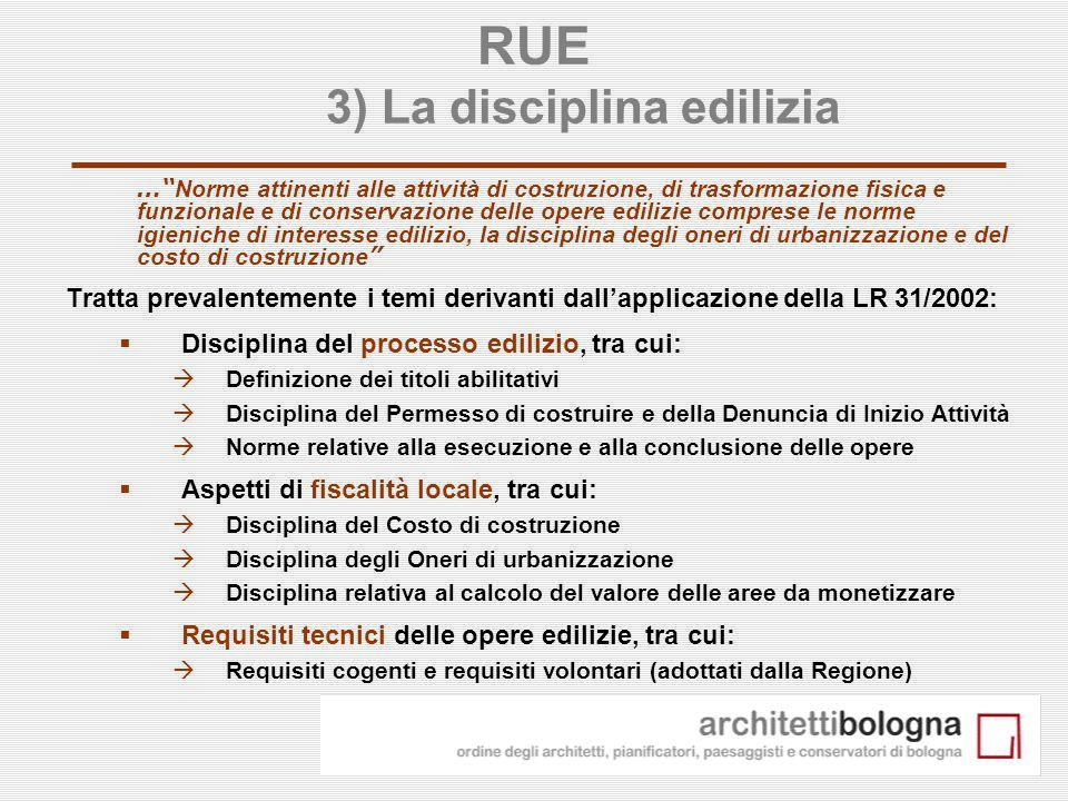 24 RUE 3) La disciplina edilizia … Norme attinenti alle attività di costruzione, di trasformazione fisica e funzionale e di conservazione delle opere