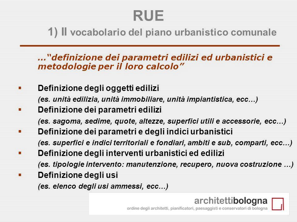 6 RUE 1) Il vocabolario del piano urbanistico comunale …definizione dei parametri edilizi ed urbanistici e metodologie per il loro calcolo Definizione