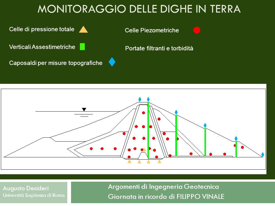 MONITORAGGIO DELLE DIGHE IN TERRA Argomenti di Ingegneria Geotecnica Giornata in ricordo di FILIPPO VINALE Augusto Desideri Università Sapienza di Rom