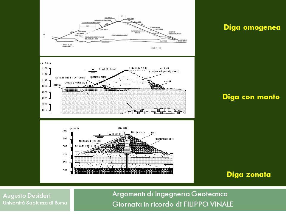 Argomenti di Ingegneria Geotecnica Giornata in ricordo di FILIPPO VINALE Augusto Desideri Università Sapienza di Roma PROBLEMI DI INGEGNERIA GEOTECNICA NELLE GRANDI DIGHE IN TERRA PROGETTAZIONE E REALIZZAZIONE DELLE DIGHE IN TERRA CONTROLLO DELLE DIGHE ESISTENTI: ANALISI DEL COMPORTAMENTO FINALIZZATA ALLA VALUTAZIONE DELLE CONDIZIONI DI SICUREZZA Delle 541 grandi dighe presenti sul territorio italiano più di 200 sono dighe in terra