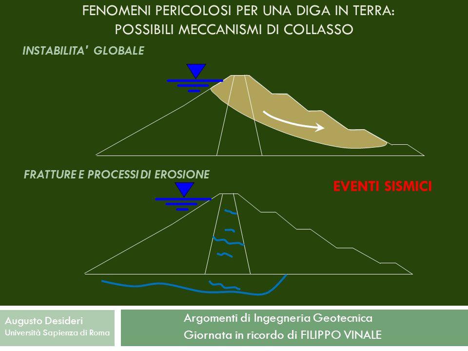 VALUTAZIONE DELLE CONDIZIONI DI SICUREZZA IN UNA DIGA IN TERRA Argomenti di Ingegneria Geotecnica Giornata in ricordo di FILIPPO VINALE Augusto Desideri Università Sapienza di Roma -VICISSITUDINI SUBITE DALL OPERA (STORIA DI COSTRUZIONE, STORIA D INVASO, EVENTI SISMICI, DIARIO DELLA STRUMENTAZIONE) -ISPEZIONI VISIVE (CONTORNO ESTERNO - CUNICOLI DI ISPEZIONE) -MONITORAGGIO (SPOSTAMENTI, PRESSIONI INTERSTIZIALI, TENSIONI TOTALI, PORTATE FILTRANTI, TORBIDITA, ACCELERAZIONI, DATI METEOROLOGICI) - COMPORTAMENTO ATTESO (SCHEMI COMPORTAMENTALI, MODELLI MATEMATICI)