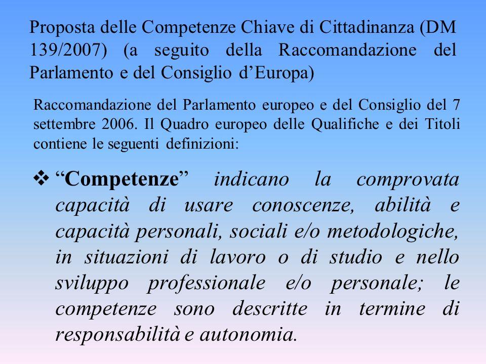Raccomandazione del Parlamento europeo e del Consiglio del 7 settembre 2006.