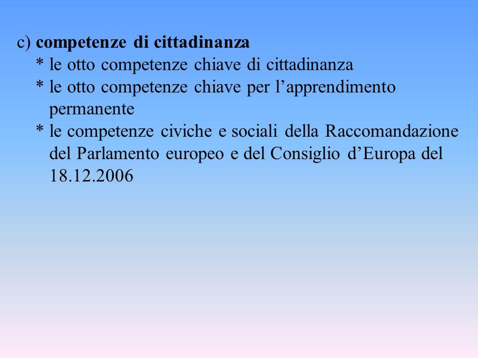 c) competenze di cittadinanza * le otto competenze chiave di cittadinanza * le otto competenze chiave per lapprendimento permanente * le competenze civiche e sociali della Raccomandazione del Parlamento europeo e del Consiglio dEuropa del 18.12.2006
