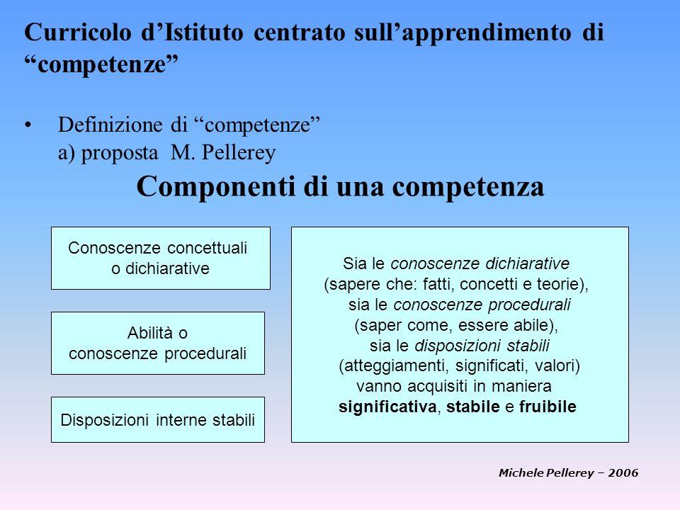 Curricolo dIstituto centrato sullapprendimento di competenze Definizione di competenze a) proposta M.