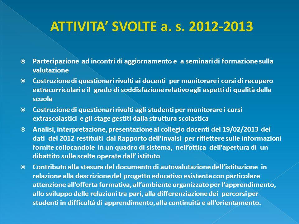ANNO SCOLASTICO 2012/2013 AREA Qualità Valutazione PROF.SSA Barbara Abbate