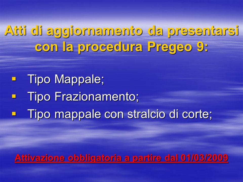 Atti di aggiornamento da presentarsi con la procedura Pregeo 9: Tipo Mappale; Tipo Mappale; Tipo Frazionamento; Tipo Frazionamento; Tipo mappale con s