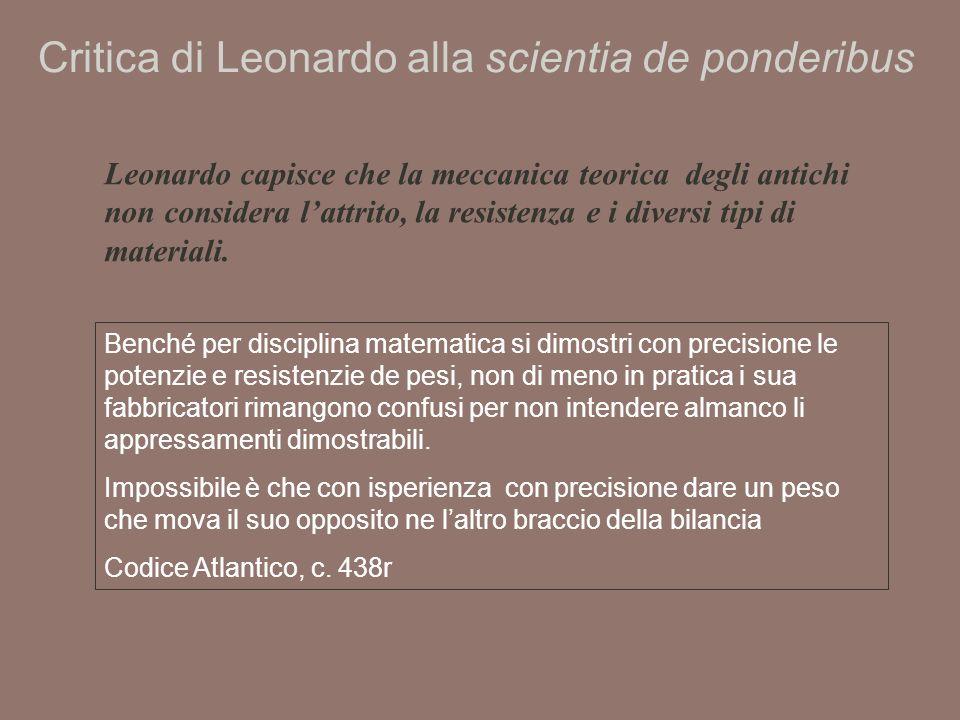 Critica di Leonardo alla scientia de ponderibus Benché per disciplina matematica si dimostri con precisione le potenzie e resistenzie de pesi, non di meno in pratica i sua fabbricatori rimangono confusi per non intendere almanco li appressamenti dimostrabili.