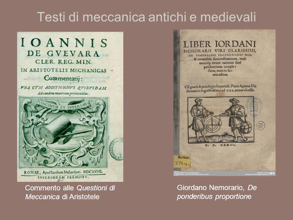Volo planato Codex Madrid I, c, 64r