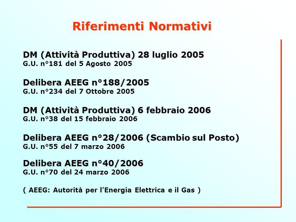 Riferimenti Normativi DM (Attività Produttiva) 28 luglio 2005 G.U.