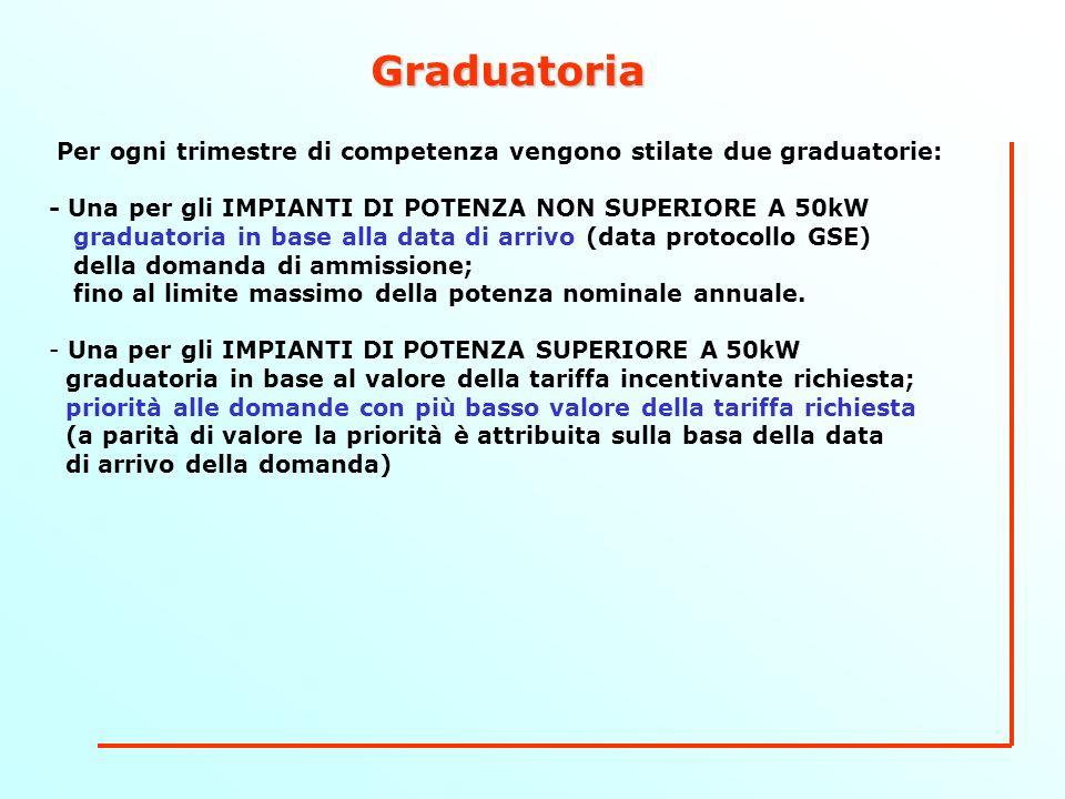 Graduatoria Per ogni trimestre di competenza vengono stilate due graduatorie: - Una per gli IMPIANTI DI POTENZA NON SUPERIORE A 50kW graduatoria in base alla data di arrivo (data protocollo GSE) della domanda di ammissione; fino al limite massimo della potenza nominale annuale.