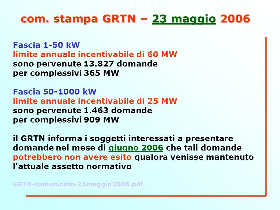 com. stampa GRTN – 23 maggio 2006 Fascia 1-50 kW limite annuale incentivabile di 60 MW sono pervenute 13.827 domande per complessivi 365 MW Fascia 50-